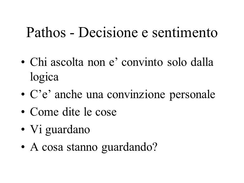 Pathos - Decisione e sentimento Chi ascolta non e convinto solo dalla logica Ce anche una convinzione personale Come dite le cose Vi guardano A cosa stanno guardando?