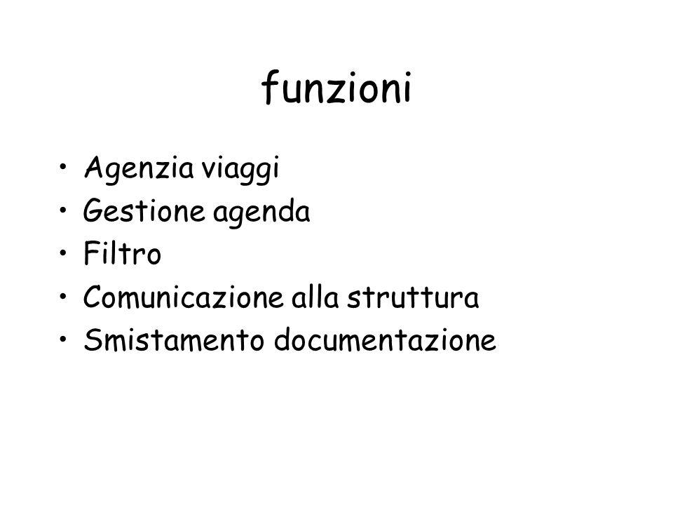 funzioni Agenzia viaggi Gestione agenda Filtro Comunicazione alla struttura Smistamento documentazione