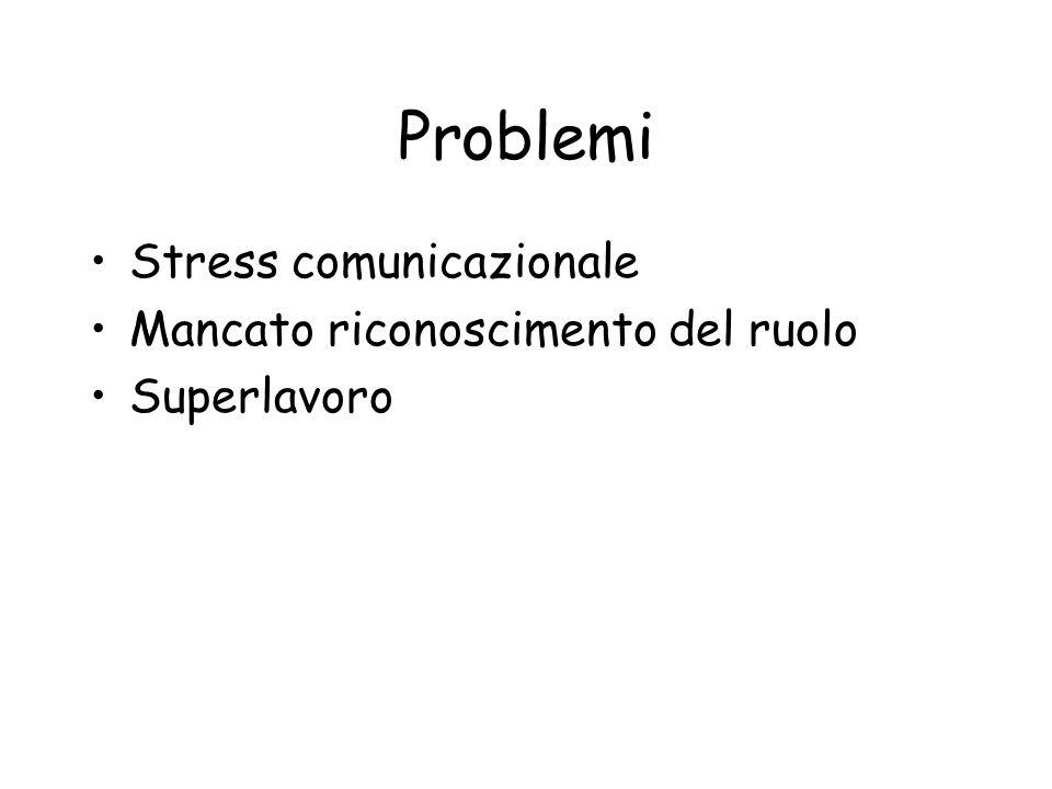 Problemi Stress comunicazionale Mancato riconoscimento del ruolo Superlavoro