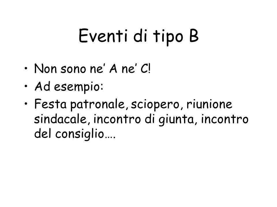 Eventi di tipo B Non sono ne A ne C.