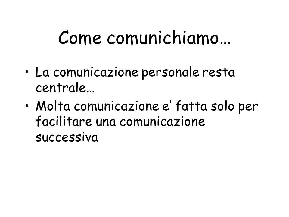 Come comunichiamo… La comunicazione personale resta centrale… Molta comunicazione e fatta solo per facilitare una comunicazione successiva