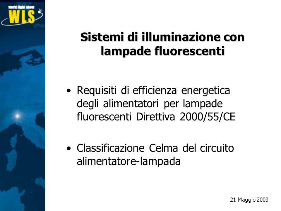 Sistemi di illuminazione con lampade fluorescenti Requisiti di efficienza energetica degli alimentatori per lampade fluorescenti Direttiva 2000/55/CE