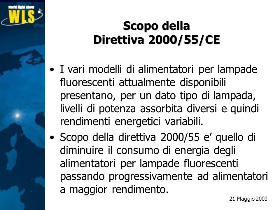 Scopo della Direttiva 2000/55/CE I vari modelli di alimentatori per lampade fluorescenti attualmente disponibili presentano, per un dato tipo di lampa