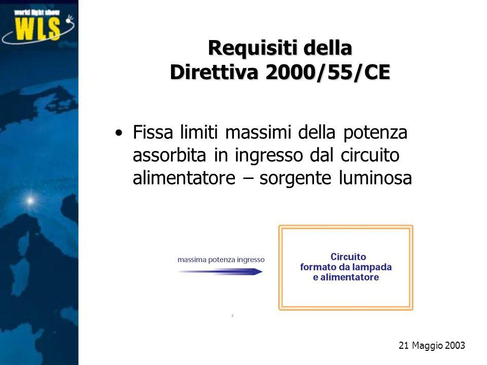 Requisiti della Direttiva 2000/55/CE Fissa limiti massimi della potenza assorbita in ingresso dal circuito alimentatore – sorgente luminosa 21 Maggio