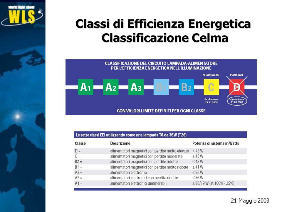 Classi di Efficienza Energetica Classificazione Celma 21 Maggio 2003