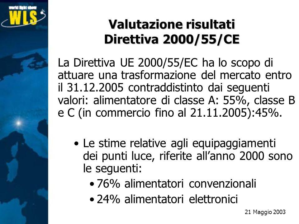 Valutazione risultati Direttiva 2000/55/CE La Direttiva UE 2000/55/EC ha lo scopo di attuare una trasformazione del mercato entro il 31.12.2005 contra