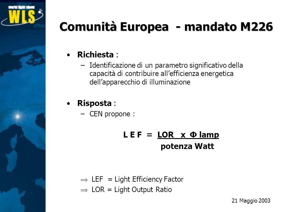 Comunità Europea - mandato M226 Richiesta : –Identificazione di un parametro significativo della capacità di contribuire allefficienza energetica dell