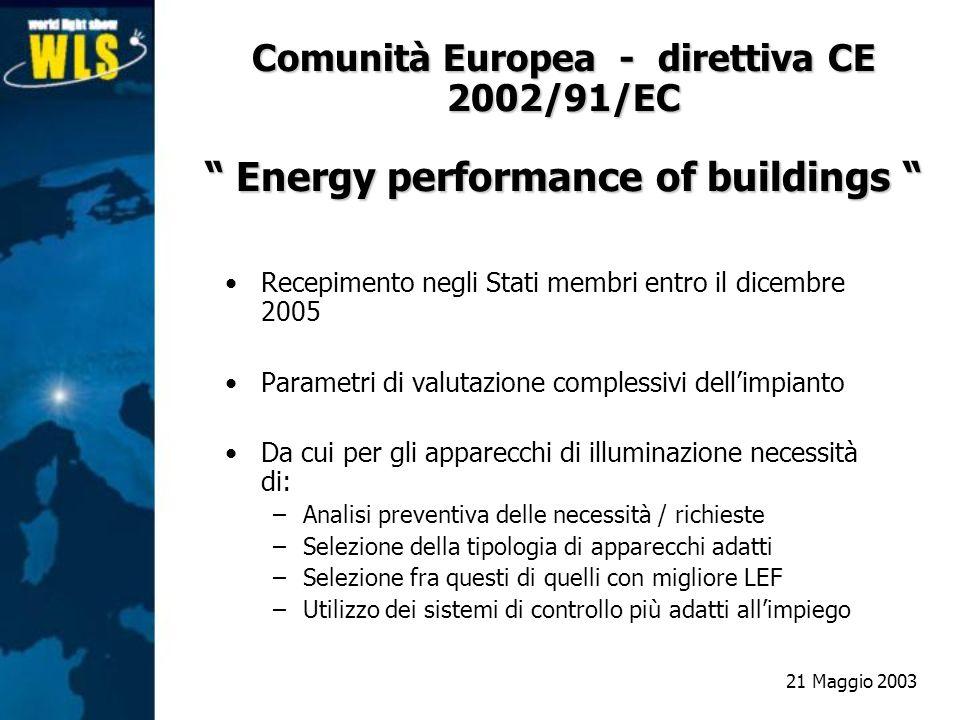 Comunità Europea - direttiva CE 2002/91/EC Energy performance of buildings Comunità Europea - direttiva CE 2002/91/EC Energy performance of buildings