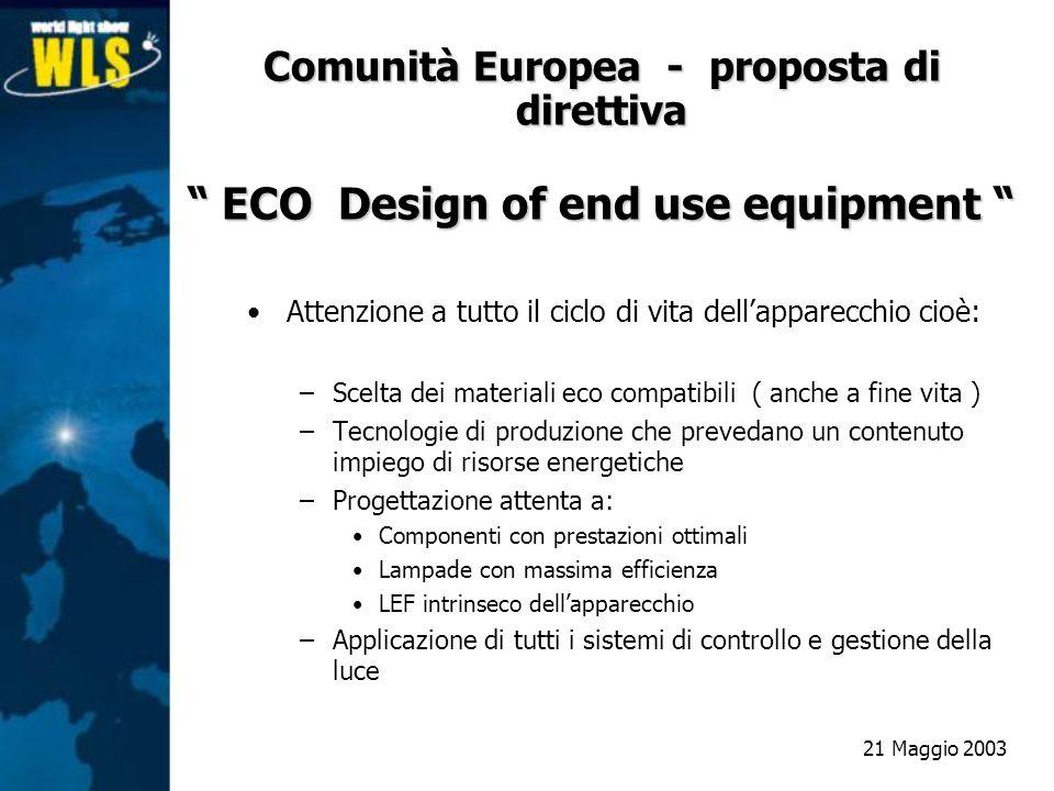 Comunità Europea - proposta di direttiva ECO Design of end use equipment Comunità Europea - proposta di direttiva ECO Design of end use equipment Atte