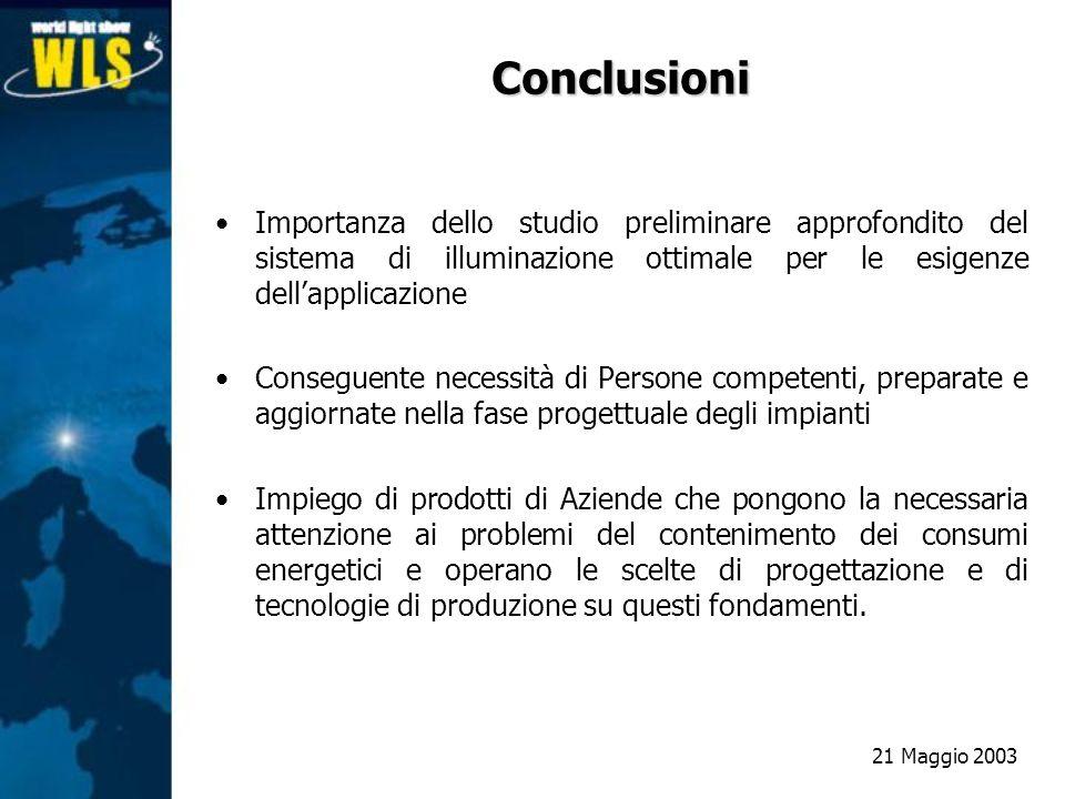 Conclusioni Importanza dello studio preliminare approfondito del sistema di illuminazione ottimale per le esigenze dellapplicazione Conseguente necess