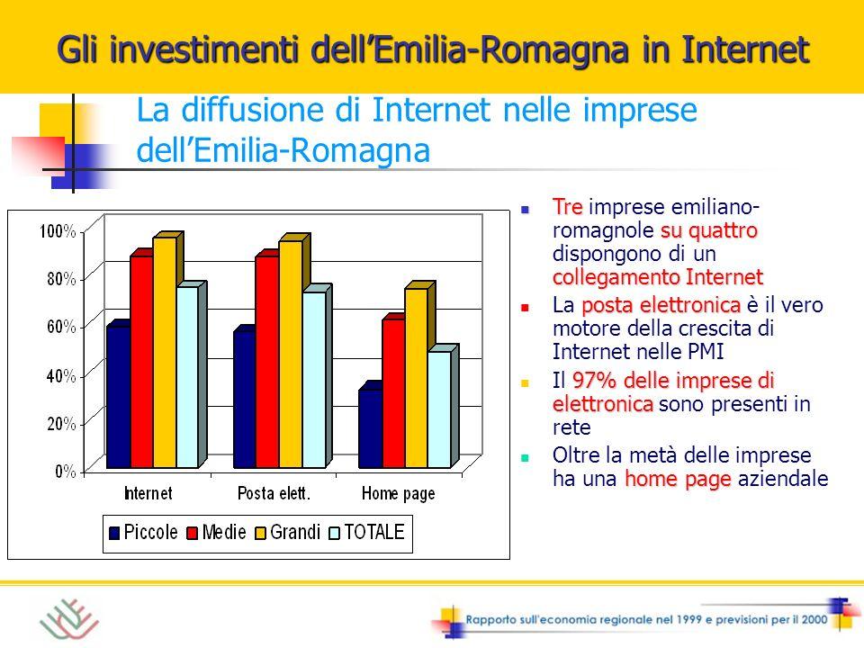Tre su quattro collegamento Internet Tre imprese emiliano- romagnole su quattro dispongono di un collegamento Internet posta elettronica La posta elet