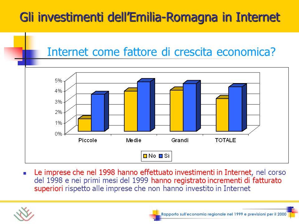 Le imprese che nel 1998 hanno effettuato investimenti in Internet hanno registrato incrementi di fatturato superiori Le imprese che nel 1998 hanno effettuato investimenti in Internet, nel corso del 1998 e nei primi mesi del 1999 hanno registrato incrementi di fatturato superiori rispetto alle imprese che non hanno investito in Internet Gli investimenti dellEmilia-Romagna in Internet Internet come fattore di crescita economica