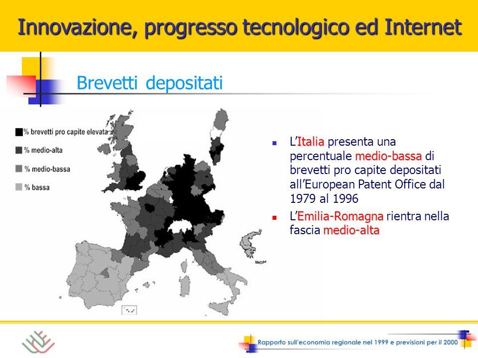 Brevetti depositati Italia medio-bassa LItalia presenta una percentuale medio-bassa di brevetti pro capite depositati allEuropean Patent Office dal 19
