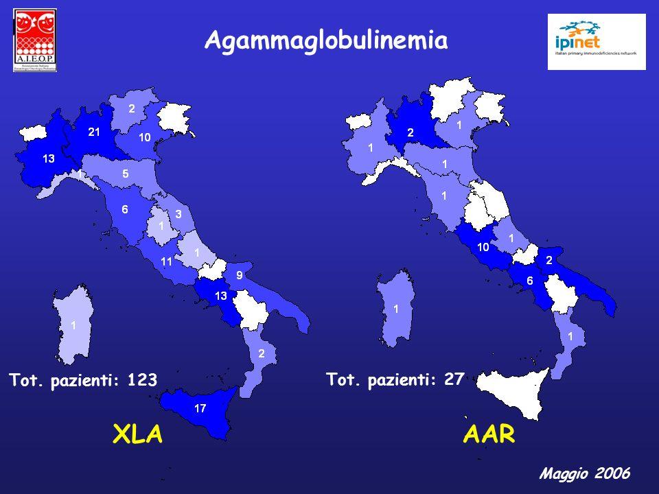 Agammaglobulinemia Tot. pazienti: 27 AAR Tot. pazienti: 123 XLA Maggio 2006