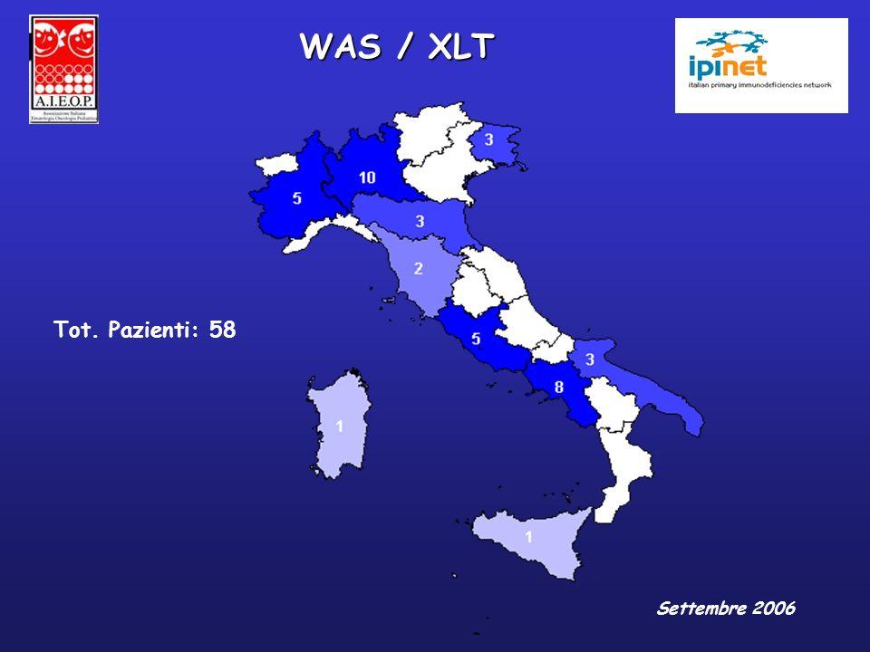 Tot. Pazienti: 58 Settembre 2006 WAS / XLT