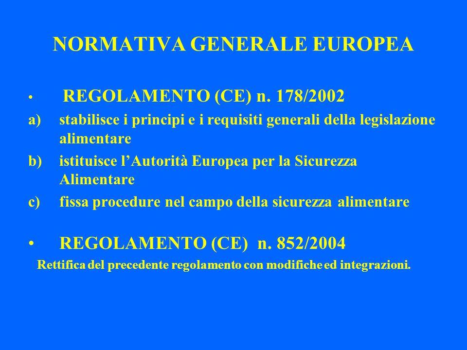 NORMATIVA GENERALE EUROPEA REGOLAMENTO (CE) n. 178/2002 a)stabilisce i principi e i requisiti generali della legislazione alimentare b)istituisce lAut
