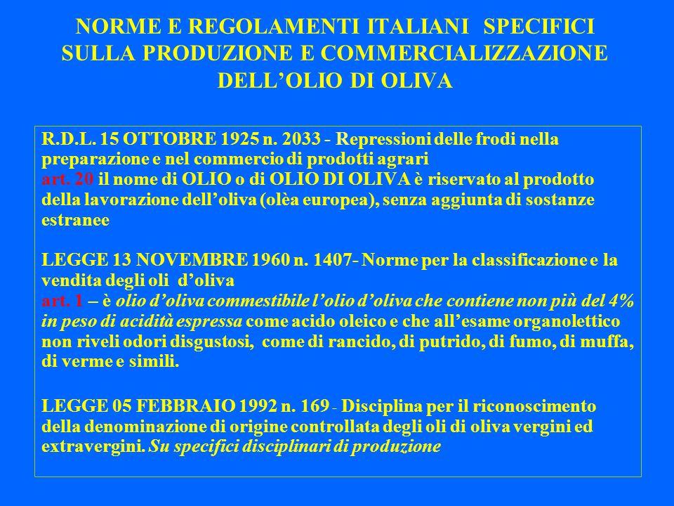 NORME E REGOLAMENTI ITALIANI SPECIFICI SULLA PRODUZIONE E COMMERCIALIZZAZIONE DELLOLIO DI OLIVA R.D.L. 15 OTTOBRE 1925 n. 2033 - Repressioni delle fro