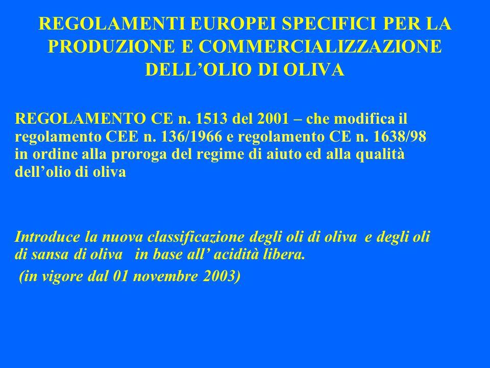 REGOLAMENTI EUROPEI SPECIFICI PER LA PRODUZIONE E COMMERCIALIZZAZIONE DELLOLIO DI OLIVA REGOLAMENTO CE n. 1513 del 2001 – che modifica il regolamento