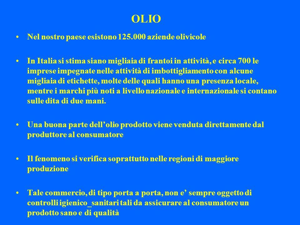 OLIO Nel nostro paese esistono 125.000 aziende olivicole In Italia si stima siano migliaia di frantoi in attività, e circa 700 le imprese impegnate ne
