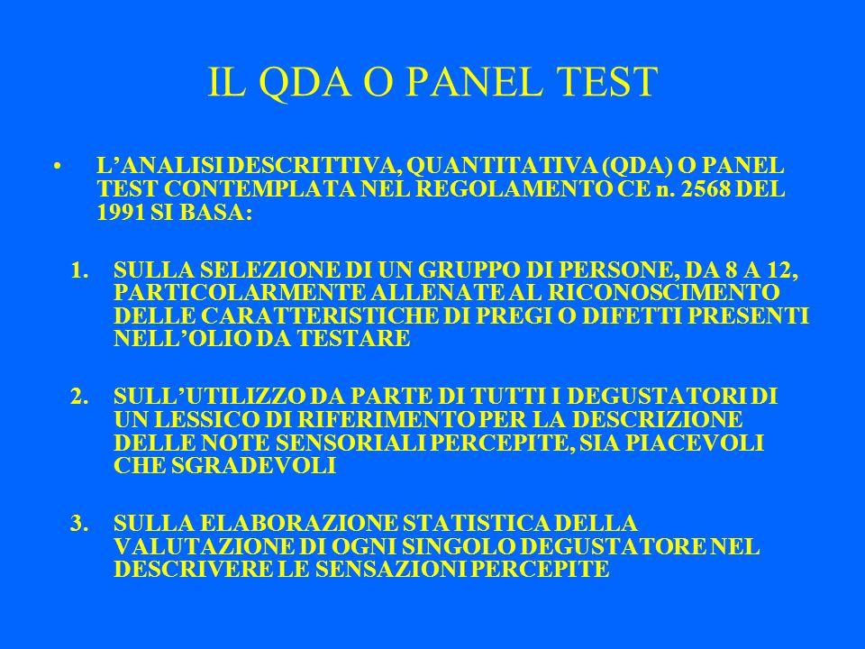 IL QDA O PANEL TEST LANALISI DESCRITTIVA, QUANTITATIVA (QDA) O PANEL TEST CONTEMPLATA NEL REGOLAMENTO CE n. 2568 DEL 1991 SI BASA: 1.SULLA SELEZIONE D