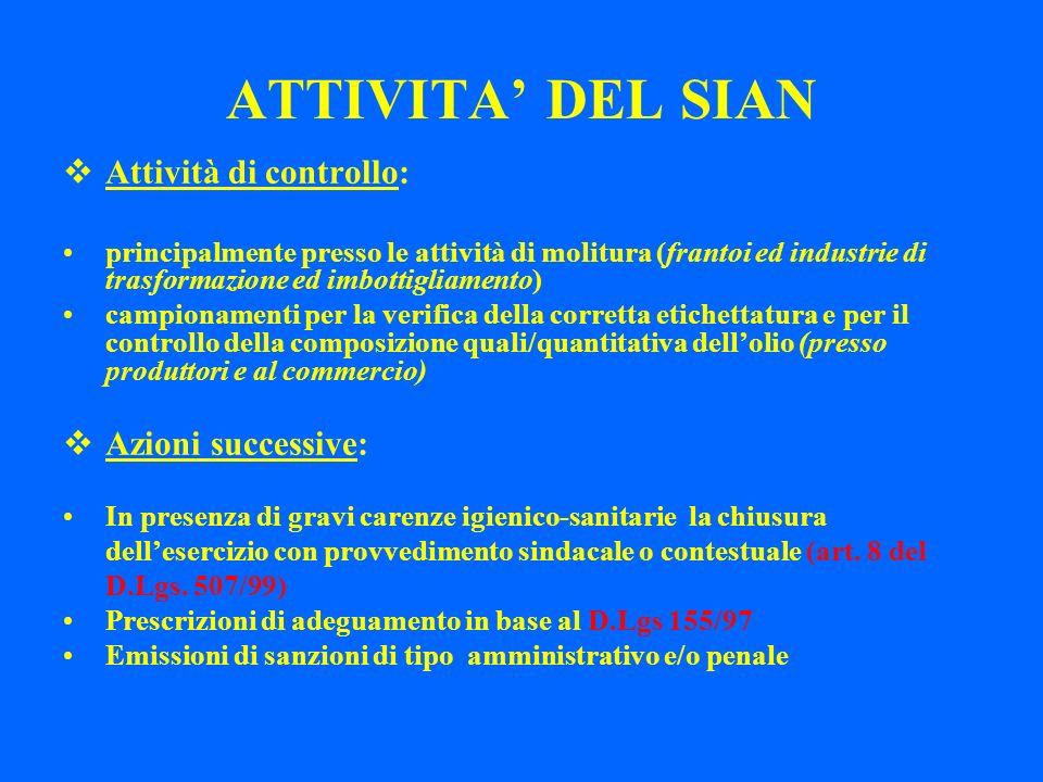 ATTIVITA DEL SIAN Attività di controllo: principalmente presso le attività di molitura (frantoi ed industrie di trasformazione ed imbottigliamento) ca