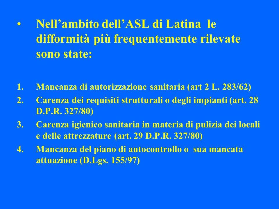 Nellambito dellASL di Latina le difformità più frequentemente rilevate sono state: 1.Mancanza di autorizzazione sanitaria (art 2 L. 283/62) 2.Carenza