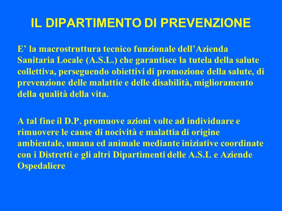 IL DIPARTIMENTO DI PREVENZIONE E la macrostruttura tecnico funzionale dellAzienda Sanitaria Locale (A.S.L.) che garantisce la tutela della salute coll