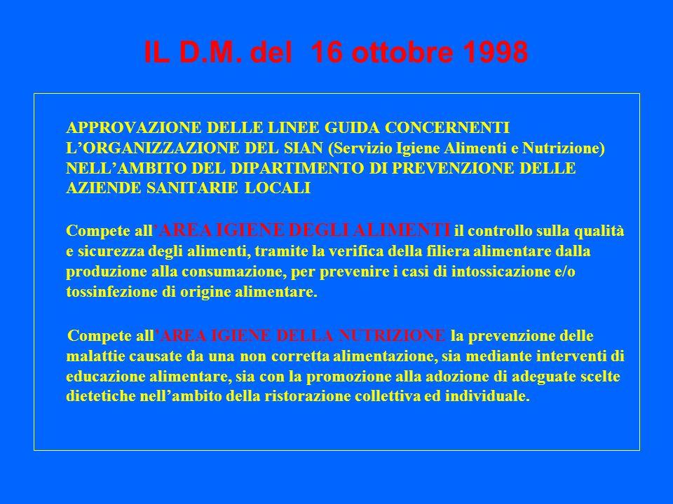IL D.M. del 16 ottobre 1998 APPROVAZIONE DELLE LINEE GUIDA CONCERNENTI LORGANIZZAZIONE DEL SIAN (Servizio Igiene Alimenti e Nutrizione) NELLAMBITO DEL