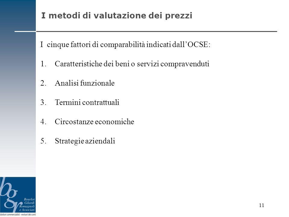 I cinque fattori di comparabilità indicati dallOCSE: 1.Caratteristiche dei beni o servizi compravenduti 2.Analisi funzionale 3.Termini contrattuali 4.