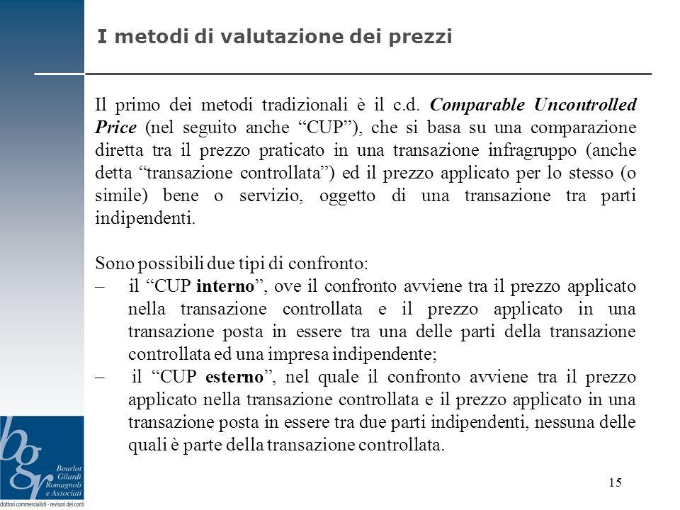 Il primo dei metodi tradizionali è il c.d. Comparable Uncontrolled Price (nel seguito anche CUP), che si basa su una comparazione diretta tra il prezz