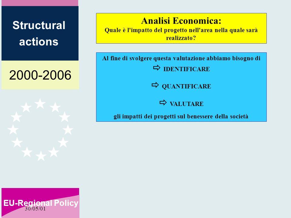 2000-2006 EU-Regional Policy Structural actions 30/05/01 Analisi Economica: Quale è l'impatto del progetto nell'area nella quale sarà realizzato? Al f
