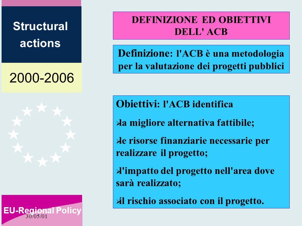 2000-2006 EU-Regional Policy Structural actions 30/05/01 Definizione : l ACB è una metodologia per la valutazione dei progetti pubblici Obiettivi : l ACB identifica la migliore alternativa fattibile; le risorse finanziarie necessarie per realizzare il progetto; l impatto del progetto nell area dove sarà realizzato; il rischio associato con il progetto.
