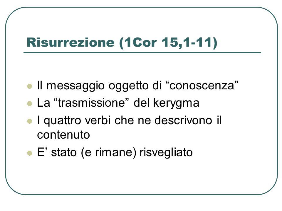 Risurrezione (1Cor 15,1-11) Il messaggio oggetto di conoscenza La trasmissione del kerygma I quattro verbi che ne descrivono il contenuto E stato (e rimane) risvegliato