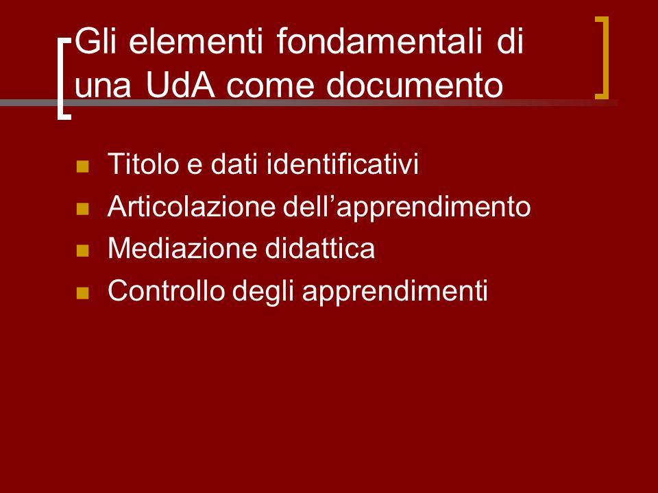 Gli elementi fondamentali di una UdA come documento Titolo e dati identificativi Articolazione dellapprendimento Mediazione didattica Controllo degli