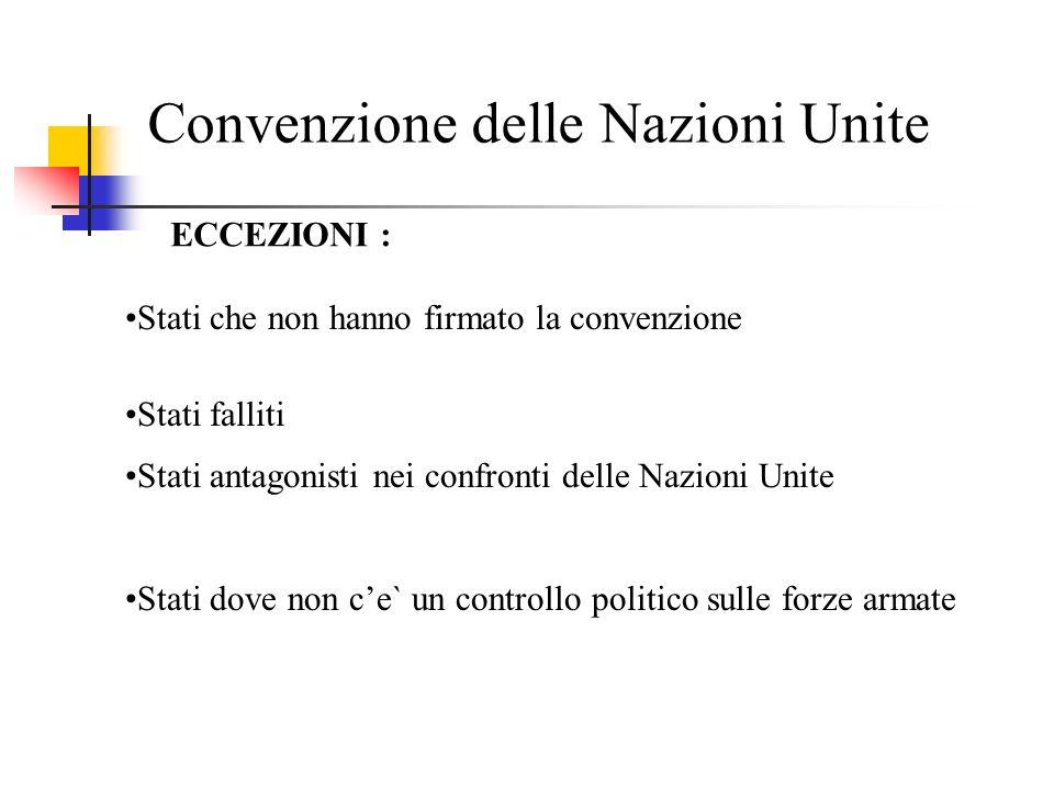 Convenzione delle Nazioni Unite Stati che non hanno firmato la convenzione Stati falliti Stati antagonisti nei confronti delle Nazioni Unite Stati dov