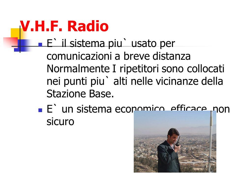 V.H.F. Radio E` il sistema piu` usato per comunicazioni a breve distanza Normalmente I ripetitori sono collocati nei punti piu` alti nelle vicinanze d