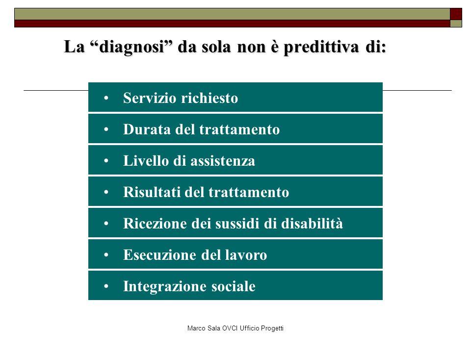 Marco Sala OVCI Ufficio Progetti La diagnosi da sola non è predittiva di: Servizio richiesto Durata del trattamento Livello di assistenza Risultati de