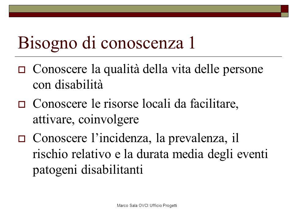 Marco Sala OVCI Ufficio Progetti Obiettivo specifico n.