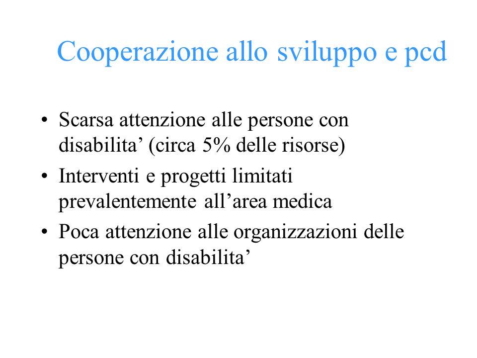 Cooperazione allo sviluppo e pcd Scarsa attenzione alle persone con disabilita (circa 5% delle risorse) Interventi e progetti limitati prevalentemente allarea medica Poca attenzione alle organizzazioni delle persone con disabilita