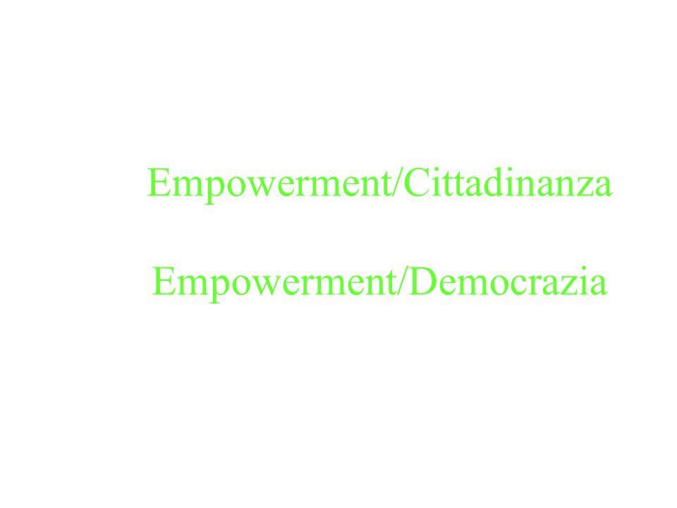 Empowerment/Cittadinanza Empowerment/Democrazia