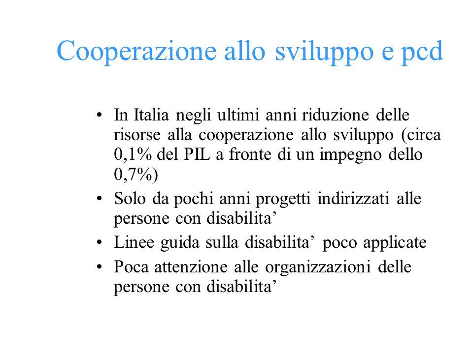 Cooperazione allo sviluppo e pcd In Italia negli ultimi anni riduzione delle risorse alla cooperazione allo sviluppo (circa 0,1% del PIL a fronte di un impegno dello 0,7%) Solo da pochi anni progetti indirizzati alle persone con disabilita Linee guida sulla disabilita poco applicate Poca attenzione alle organizzazioni delle persone con disabilita