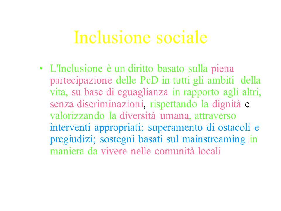 Inclusione sociale L Inclusione è un diritto basato sulla piena partecipazione delle PcD in tutti gli ambiti della vita, su base di eguaglianza in rapporto agli altri, senza discriminazioni, rispettando la dignità e valorizzando la diversità umana, attraverso interventi appropriati; superamento di ostacoli e pregiudizi; sostegni basati sul mainstreaming in maniera da vivere nelle comunità locali