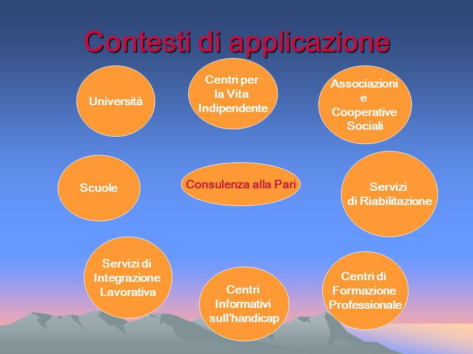 Contesti di applicazione Consulenza alla Pari Università Centri Informativi sullhandicap Centri di Formazione Professionale Servizi di Riabilitazione