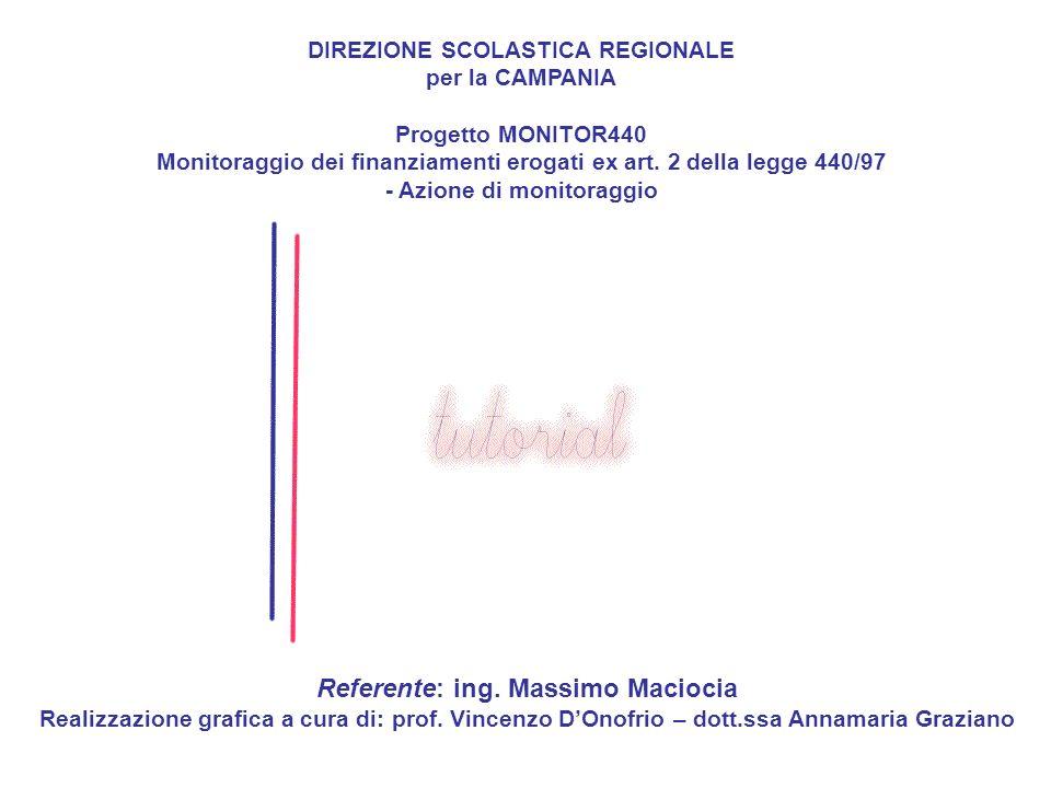 DIREZIONE SCOLASTICA REGIONALE per la CAMPANIA Progetto MONITOR440 Monitoraggio dei finanziamenti erogati ex art.