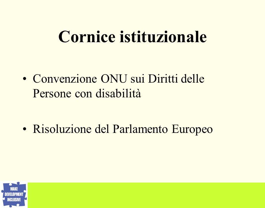 Cornice istituzionale Convenzione ONU sui Diritti delle Persone con disabilità Risoluzione del Parlamento Europeo