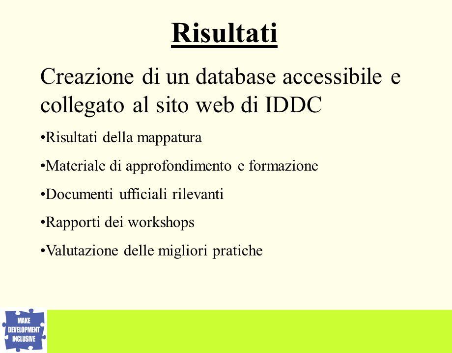 Risultati Creazione di un database accessibile e collegato al sito web di IDDC Risultati della mappatura Materiale di approfondimento e formazione Documenti ufficiali rilevanti Rapporti dei workshops Valutazione delle migliori pratiche
