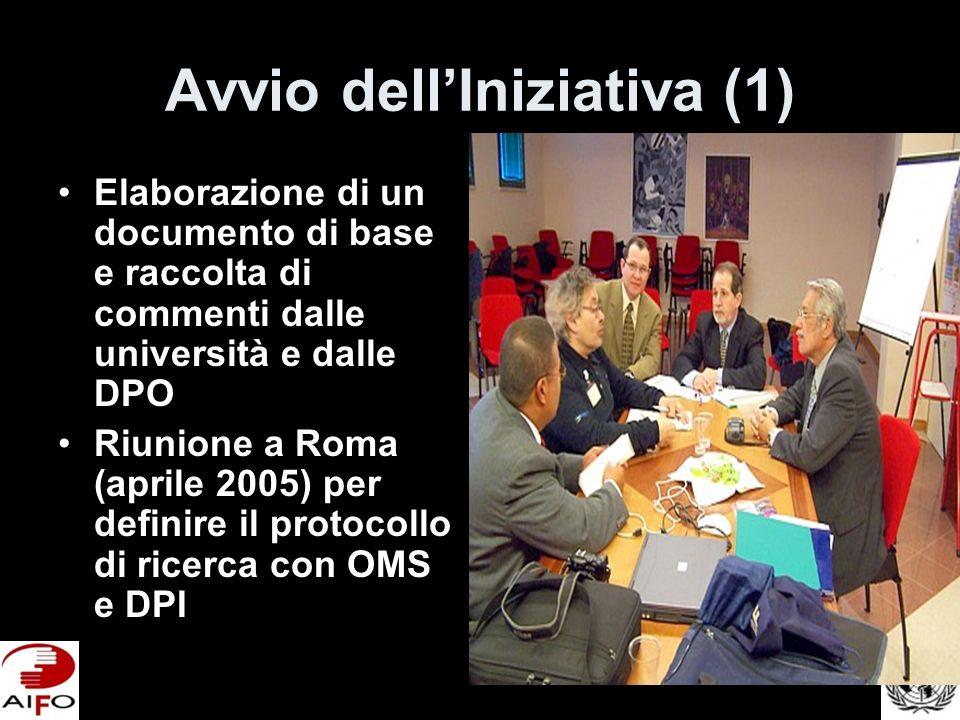 Avvio dellIniziativa (1) Elaborazione di un documento di base e raccolta di commenti dalle università e dalle DPO Riunione a Roma (aprile 2005) per definire il protocollo di ricerca con OMS e DPI