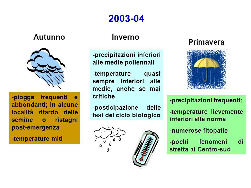 2003-04 -piogge frequenti e abbondanti; in alcune località ritardo delle semine o ristagni post-emergenza -temperature miti -precipitazioni inferiori