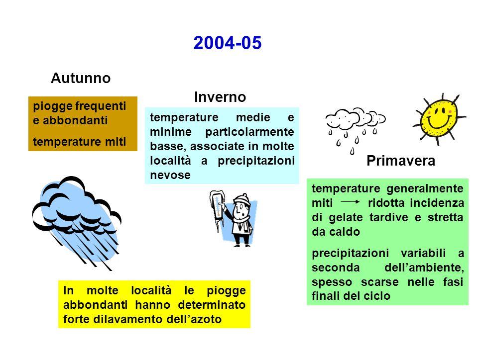 piogge frequenti e abbondanti temperature miti temperature medie e minime particolarmente basse, associate in molte località a precipitazioni nevose t
