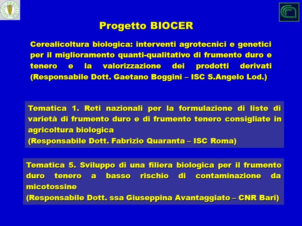 Cerealicoltura biologica: interventi agrotecnici e genetici per il miglioramento quanti-qualitativo di frumento duro e tenero e la valorizzazione dei
